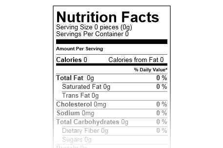 Nutrition Ingredients And Allergens